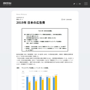 「2019年 日本の広告費」