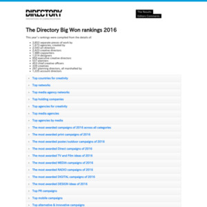 The Directory Big Won Rankings 2014