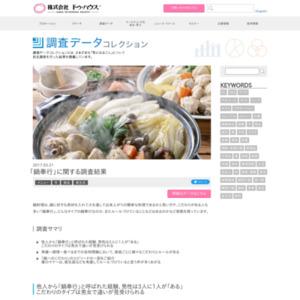 「鍋奉行」に関する調査