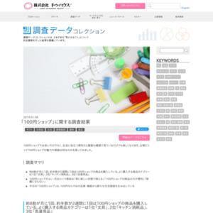 「100円ショップ」に関する調査
