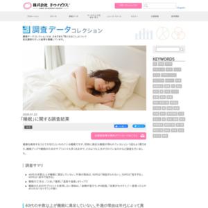 「睡眠」に関する調査結果