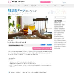 「宅飲み」に関する調査結果