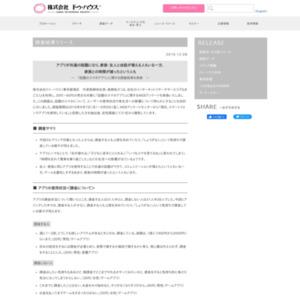 「話題のスマホアプリ」に関する調査