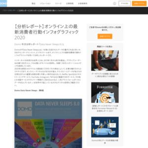 【分析レポート】オンライン上の最新消費者行動インフォグラフィック2020