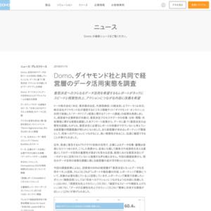 データドリブン経営に関するアンケート調査