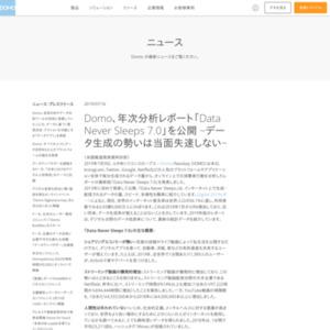 Domo、年次分析レポート「Data Never Sleeps 7.0」を公開