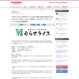 玄米をつかった加工食品」に関するアンケート調査