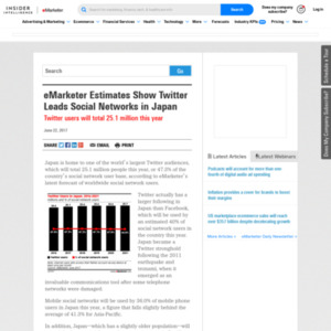 eMarketer Estimates Show Twitter Leads Social Networks in Japan