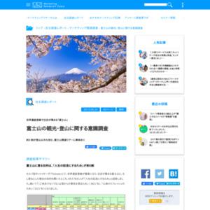 富士山の観光・登山に関する意識調査