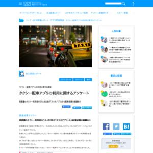 「タクシー配車アプリ」の利用に関する調査