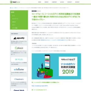 フィードフォース、ソーシャルログイン利用状況調査2019を発表
