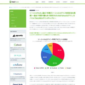 ソーシャルPLUS、過去1年間のソーシャルログイン利用状況を発表