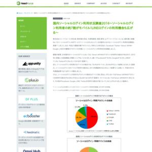 国内ソーシャルログイン利用状況調査2016