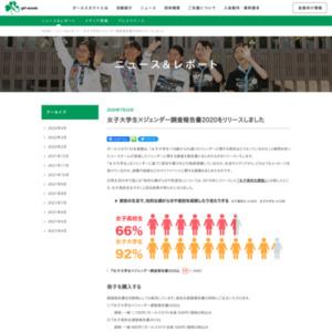 女子大学生×ジェンダー調査報告書2020