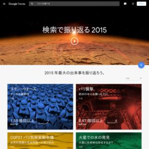 Google 検索ランキング2015