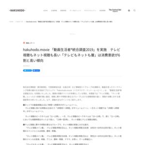 hakuhodo.movie 「動画生活者統合調査2019」を実施