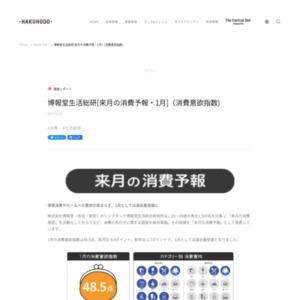 博報堂生活総研[来月の消費予報・1月](消費意欲指数)
