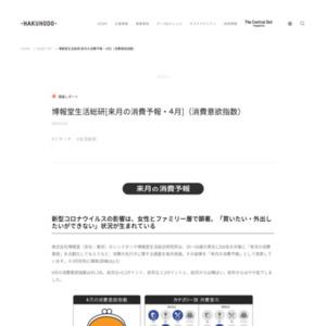 博報堂生活総研[来月の消費予報・4月](消費意欲指数)