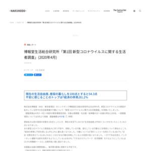 博報堂生活総合研究所「第1回 新型コロナウイルスに関する生活者調査」(2020年4月)