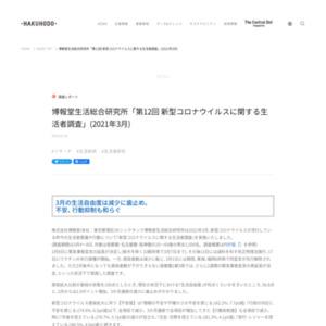 博報堂生活総合研究所「第12回 新型コロナウイルスに関する生活者調査」(2021年3月)