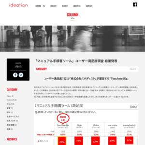 「マニュアル手順書ツール」ユーザー満足度調査 結果発表
