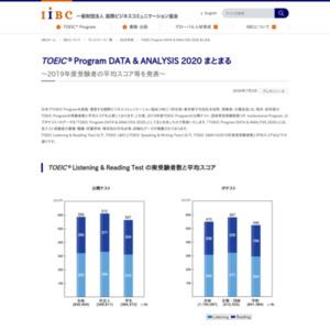 TOEIC Program DATA & ANALYSIS 2020 まとまる