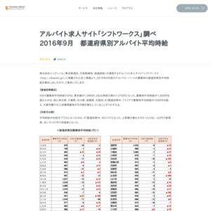 2016年9月 都道府県別アルバイト平均時給