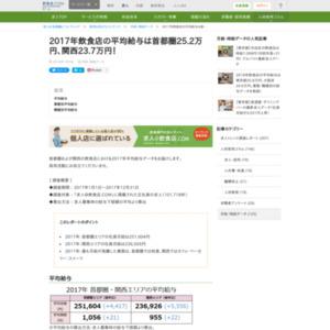 2017年飲食店の平均給与は首都圏25.2万円、関西23.7万円!