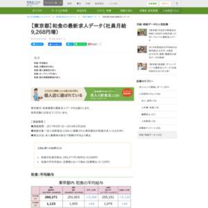 和食の最新求人データ(社員月給9,268円増)