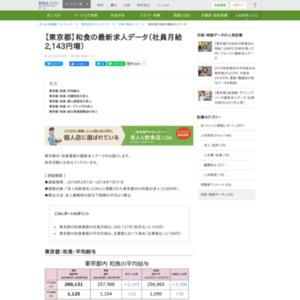 東京都:和食の最新求人データ(社員月給2,143円増)