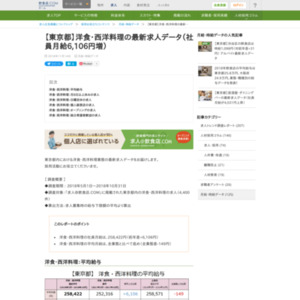 東京都内の洋食・西洋料理業態の最新求人データ