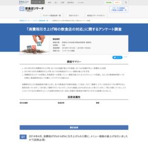 「消費税引き上げ時の飲食店の対応」に関するアンケート調査