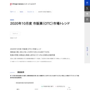 2020年10月度 市販薬(OTC)市場トレンド
