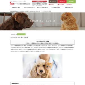ペットの支出に関する調査
