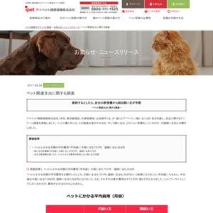 ペット関連支出に関する調査