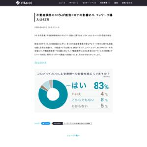 不動産業界の83%が新型コロナの影響あり、テレワーク導入は42%