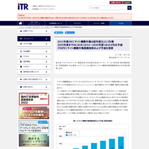 国内のECサイト構築市場規模推移および予測