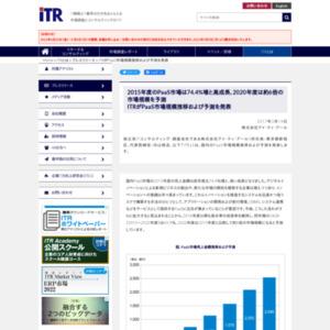 PaaS市場規模推移および予測