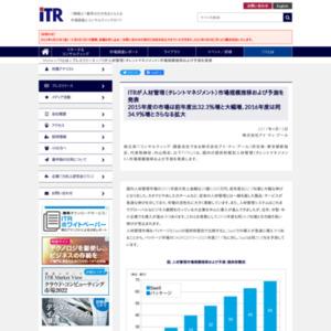 国内の提供形態別人材管理(タレントマネジメント)市場規模推移および予測