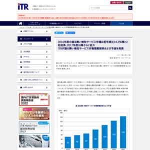 振る舞い検知サービス市場規模推移および予測