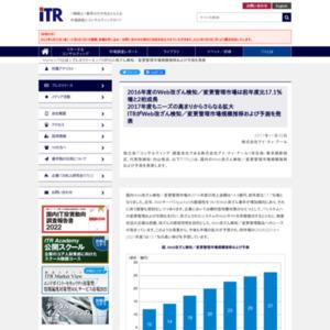 Web改ざん検知/変更管理市場規模推移および予測