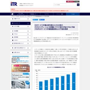 EDIサービス市場規模推移および予測