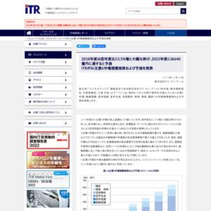 ITRがAI主要6市場規模推移および予測を発表