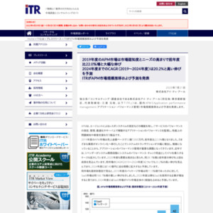 ITRがAPM市場規模推移および予測を発表