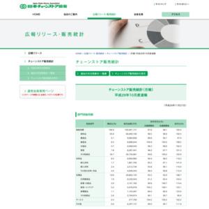 チェーンストア販売統計(月報) 平成29年10月度速報