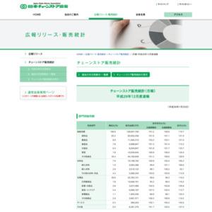 チェーンストア販売統計(月報) 平成29年12月度速報