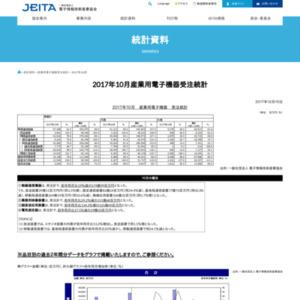 産業用電子機器受注統計(2017年10月分)