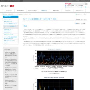 インターネット定点観測レポート(2012年7~9月)