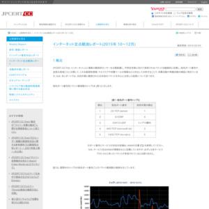 インターネット定点観測レポート(2015年 10~12月)