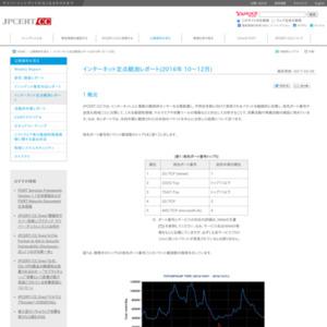 インターネット定点観測レポート(2016年 10~12月)